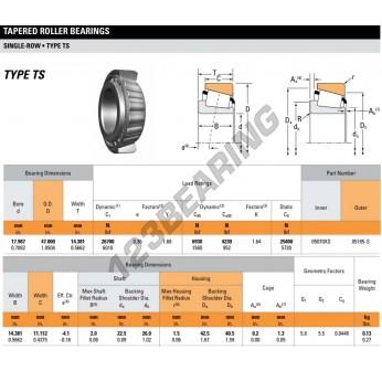 05070XS-05185S-TIMKEN - 17.99x47x14.38 mm
