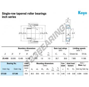 07100-07196-KOYO - 25.4x50.01x13.5 mm