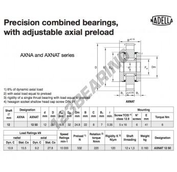 AXNAT1250-NADELLA - 12x32x22 mm
