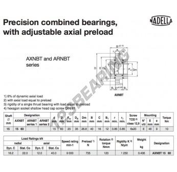 AXNBT1560-NADELLA - 15x35x40 mm