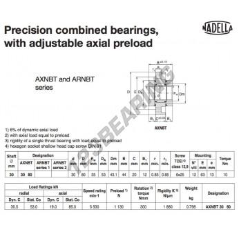 AXNBT3080-NADELLA - 30x53x44 mm