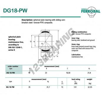DG18PW-DURBAL