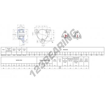 FNL-505-A-2205-K-H305-SKF