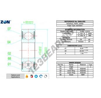 S608-2RS-ZEN - 8x22x7 mm